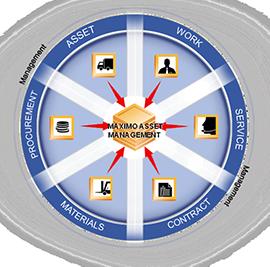 maximo-asset-management